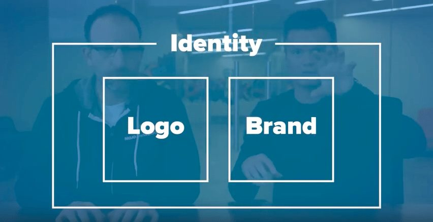 your identity is comprised of your brand and logo